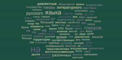WordItOut-word-cloud-1690271.png